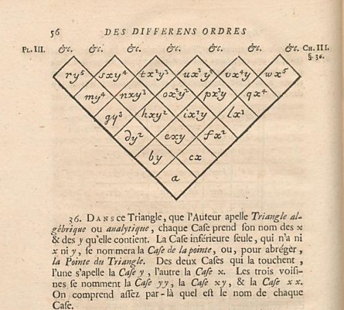 """Le """"triangle analytique"""" de Gabriel Cramer, page 56 de son traité"""